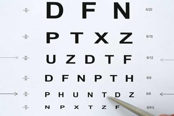 Badania na prawo jazdy - badanie wzroku